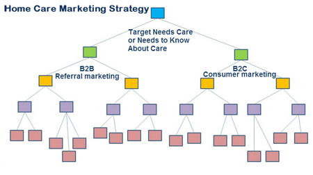 150520_MArketing Strategy