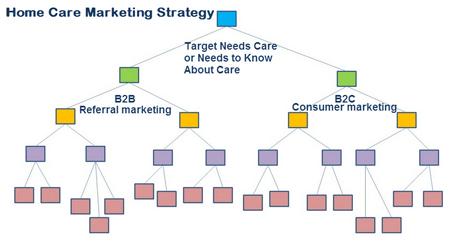 150520_MArketing Strategy