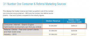 Benchmarking study identiefes SEO as #1